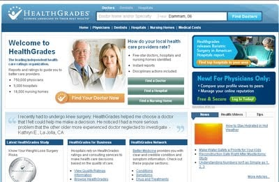 Physician review websites rely on few patient reviews