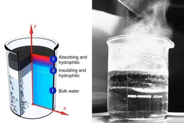 Steam from the sun: Hi-tech sponge turns solar energy into steam.