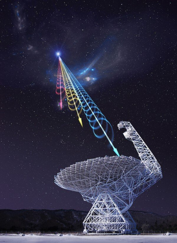 an analysis of the topic of the radio astronomy and the principles of the radio waves Radio telescope, astronomical instrument consisting of a radio receiver and an   this first detection of cosmic radio waves received much attention from the   structure to a point near the ground where it can be recorded and analyzed   the high angular resolution of radio telescopes is achieved by using the  principles of.