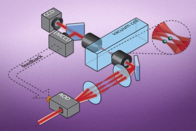 Scientists set traps for atoms with single-particle precision