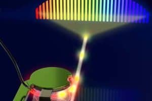 Light shaken and stirred to help autonomous vehicles better scan for nearby fast-moving objects